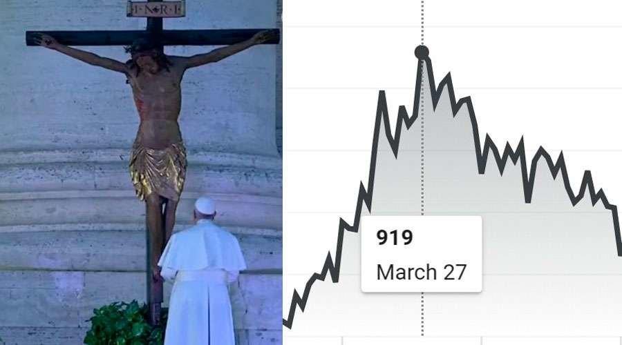 Il crocifisso del Cristo Miracoloso ha compiuto nuovamente il miracolo? Le cifre del coronavirus in Italia